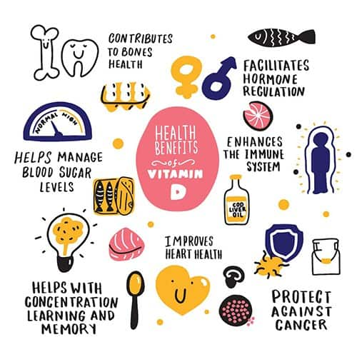 Vitamin D-1-benefits-helping-mood