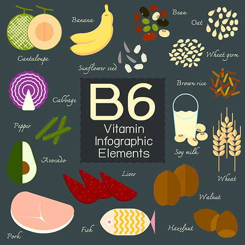 VitaminB6-natural-mood