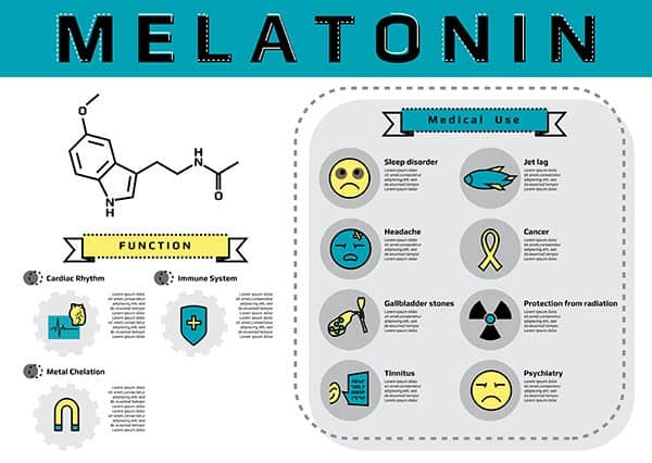 Metalonin